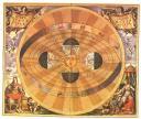 heliocentrico.miniatura La Tierra no gira alrededor del Sol.