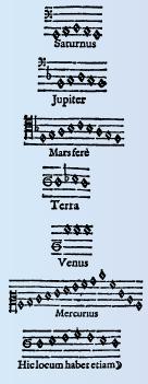 musica kepler La sinfonía de los planetas: es lo que era.