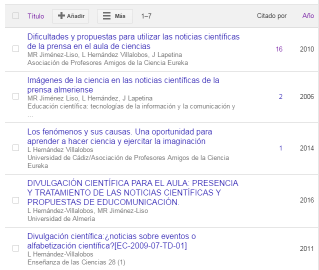 articulos google academico CV