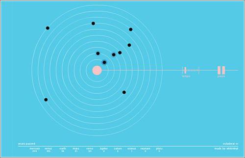 solarbeat SolarBeat: La música de los planetas.