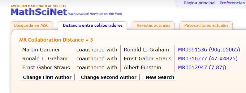 martin gardner einstein En número de Erdös de Martin Gardner.