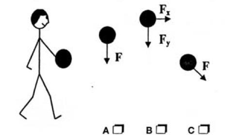 fuerzas pelota 20 cuestiones (más) para saber si alguien sabe física sin cálculos.