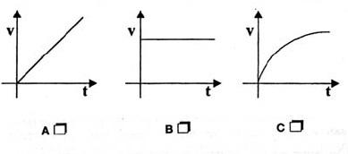 gráficas movimiento acelerado 20 cuestiones (más) para saber si alguien sabe física sin cálculos.