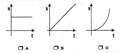 gráficas movimiento uniforme 20 cuestiones (más) para saber si alguien sabe física sin cálculos.
