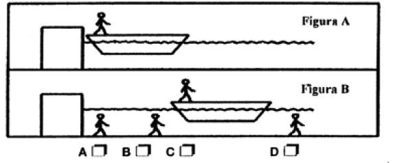 hombre barco 20 cuestiones (más) para saber si alguien sabe física sin cálculos.