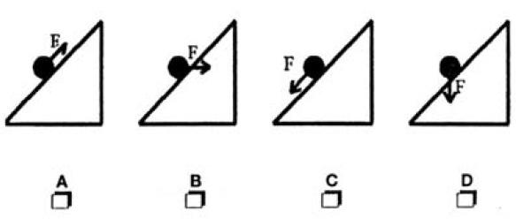 plano fuerzas 20 cuestiones (más) para saber si alguien sabe física sin cálculos.