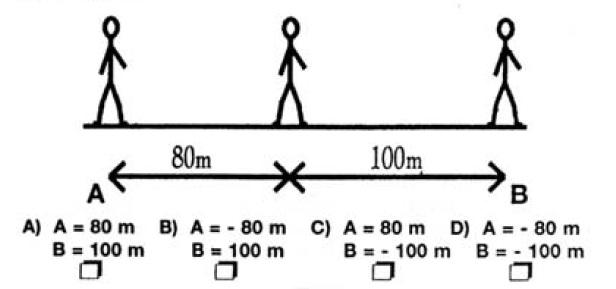 posición 20 cuestiones (más) para saber si alguien sabe física sin cálculos.