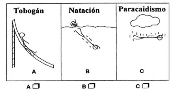 rozamiento 20 cuestiones (más) para saber si alguien sabe física sin cálculos.