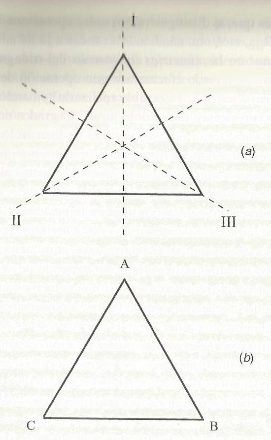 ejes de simetría triángulo equilátero ¿Te sabes la tabla de multiplicar...del triángulo equilátero?