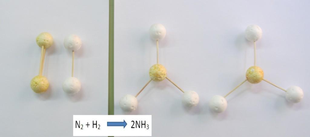 ajuste amoniaco 2 1024x453 Menos es más: modelos de bolitas y palillos (de dientes) para hacer moléculas en 3º de la ESO.