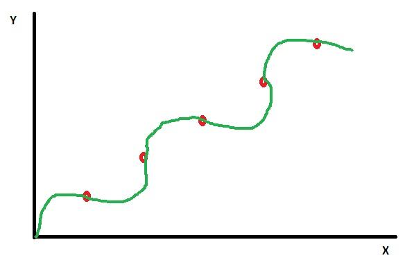 experimento1 Cosas que habría que saber antes de estudiar ciencia (VII): Teorías vs experimentos.