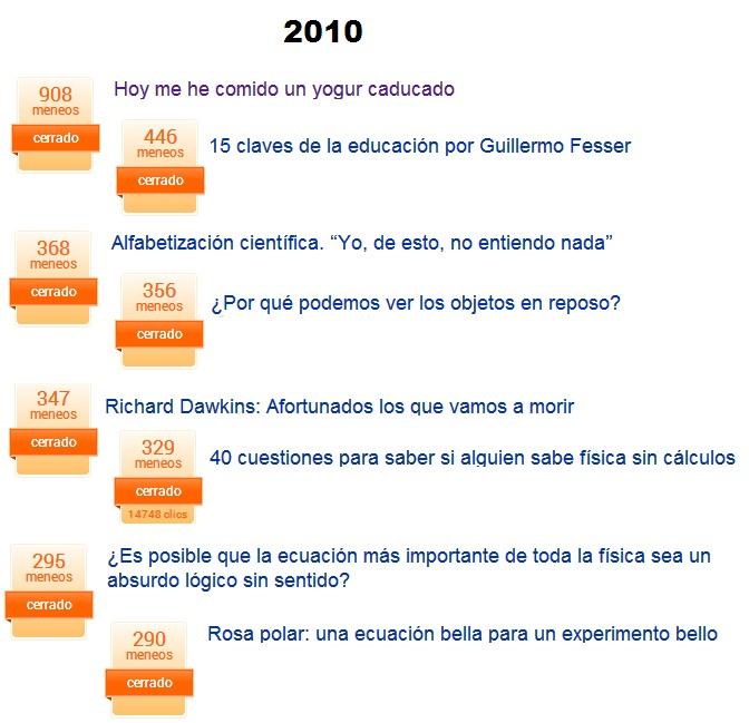 meneame 2010 Cienciaonline cumple 7 años.