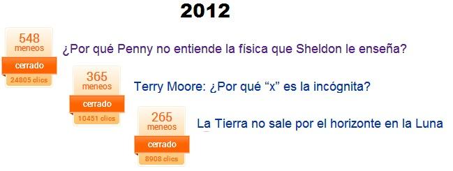 meneame 2012 Cienciaonline cumple 7 años.