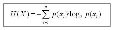 Entropía de la información Información, probabilidad, bits, el juego de las preguntas y las entropías.
