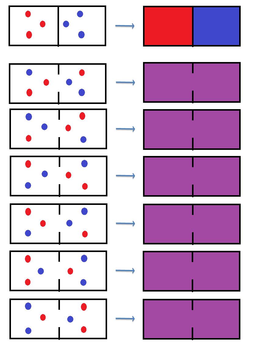 entropía tinte Información, probabilidad, bits, el juego de las preguntas y las entropías.