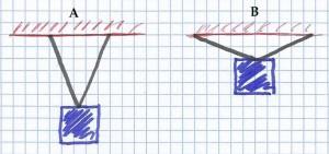 cajas 300x141 Cuestiones para saber si alguien sabe física sin cálculos (III).