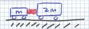 carros 300x98 Cuestiones para saber si alguien sabe física sin cálculos (III).