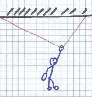 cuerda 190x200 Cuestiones para saber si alguien sabe física sin cálculos (III).