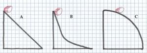 cuestas 300x108 Cuestiones para saber si alguien sabe física sin cálculos (III).