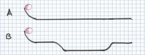 pistas 300x114 Cuestiones para saber si alguien sabe física sin cálculos (III).