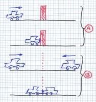coches2 188x200 Cuestiones para saber si alguien sabe física sin cálculos (III).
