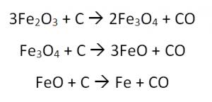 reducción directa 300x144 Las palabras de la ciencia (III): oxidación y reducción.
