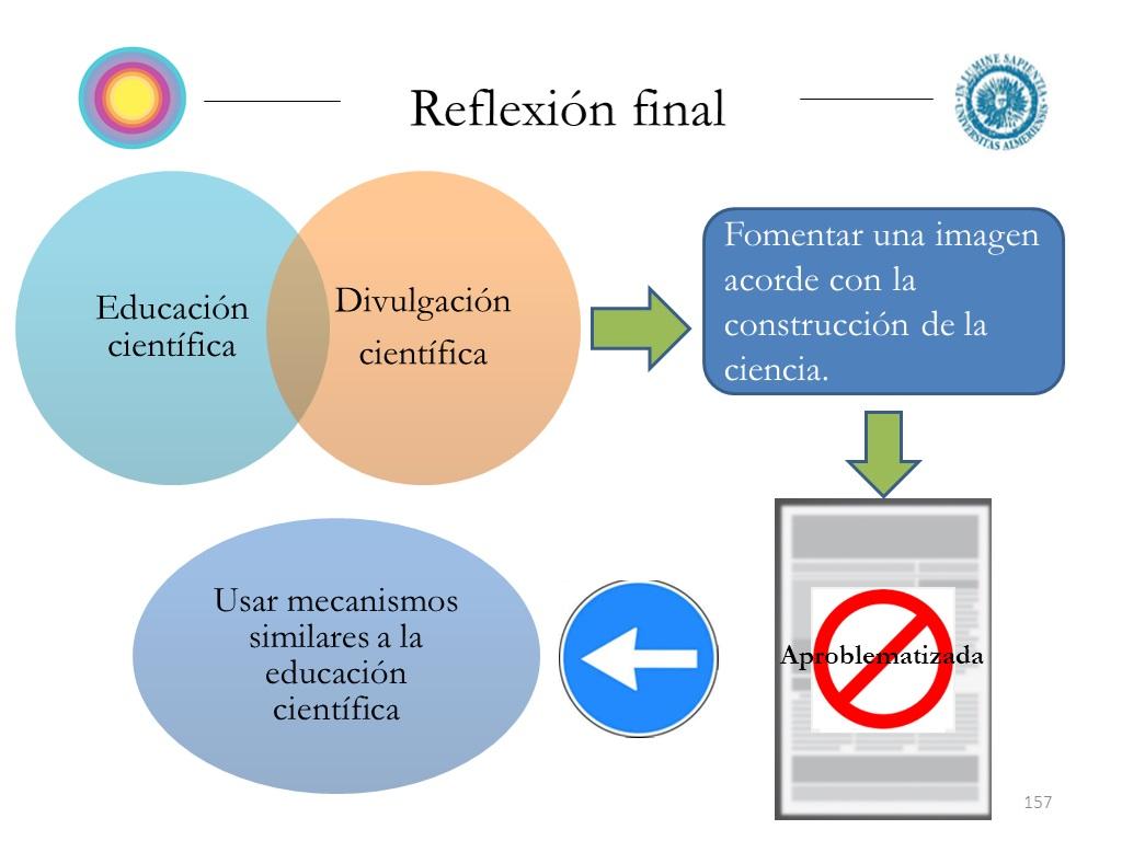 reflexión final El día que presenté mi tesis sobre divulgación científica.