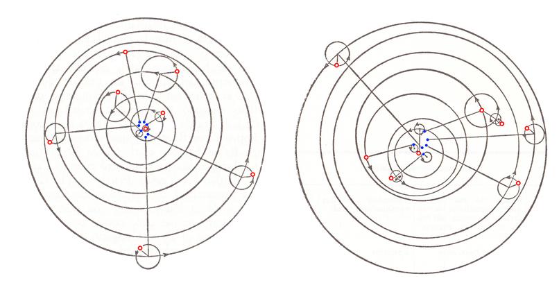 modelo helicéntrico franeta a geocéntrico1 10 errores que no se deben cometer a la hora de escribir sobre historia de la ciencia.