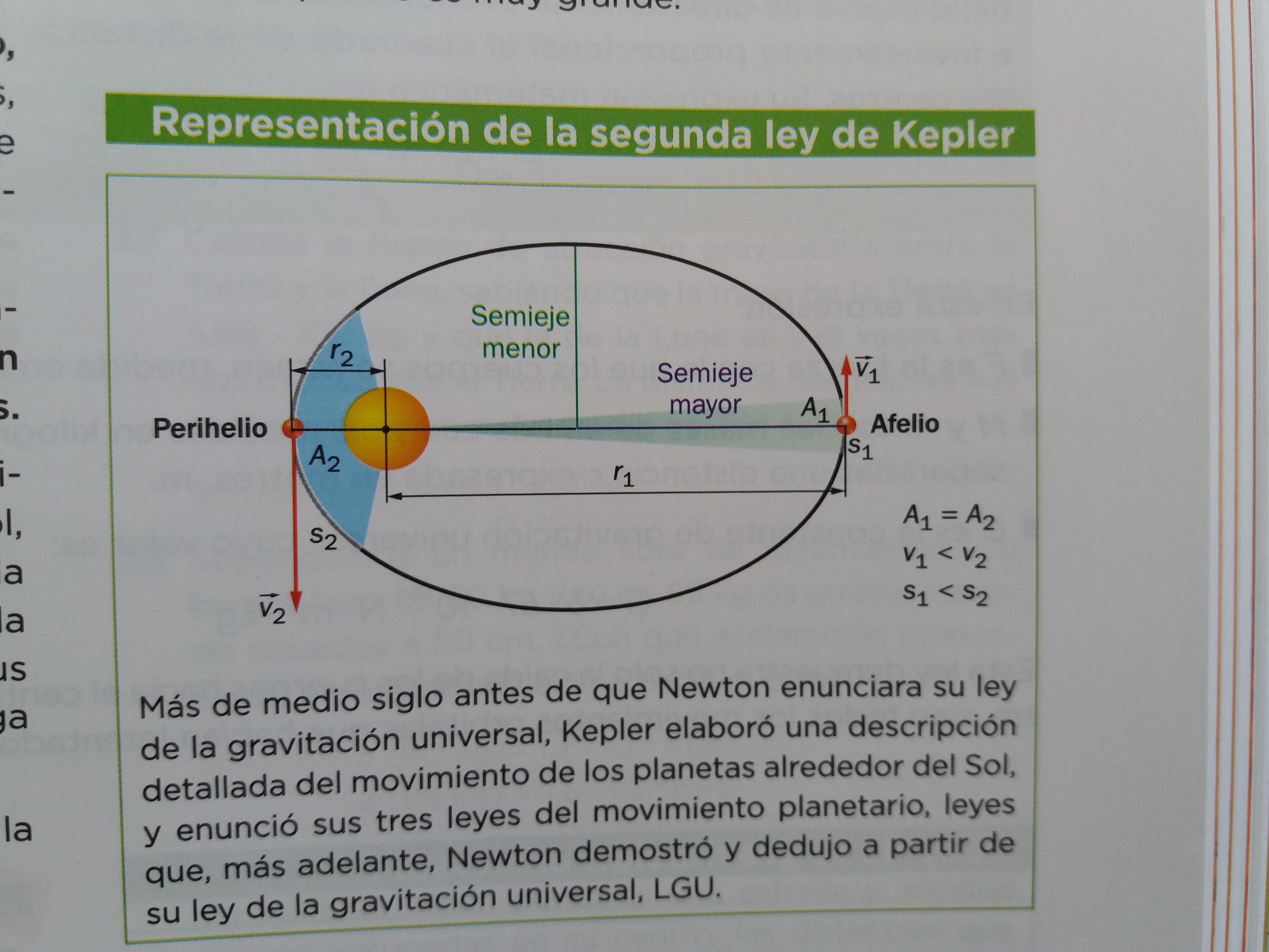 20190214 142830 Libros de texto (III): las elipses de Kepler.